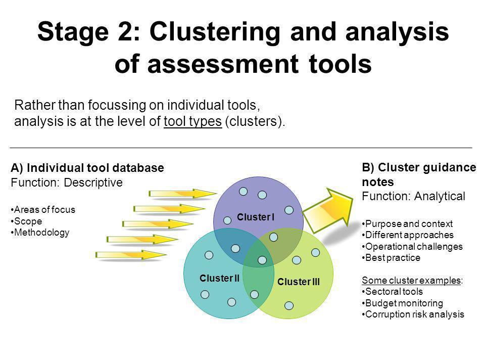 Stage 2: Clustering and analysis of assessment tools Cluster I Cluster II Cluster III B) Cluster guidance notes Function: Analytical Purpose and context Different approaches Operational challenges Best practice Some cluster examples: Sectoral tools Budget monitoring Corruption risk analysis A) Individual tool database Function: Descriptive Areas of focus Scope Methodology Rather than focussing on individual tools, analysis is at the level of tool types (clusters).