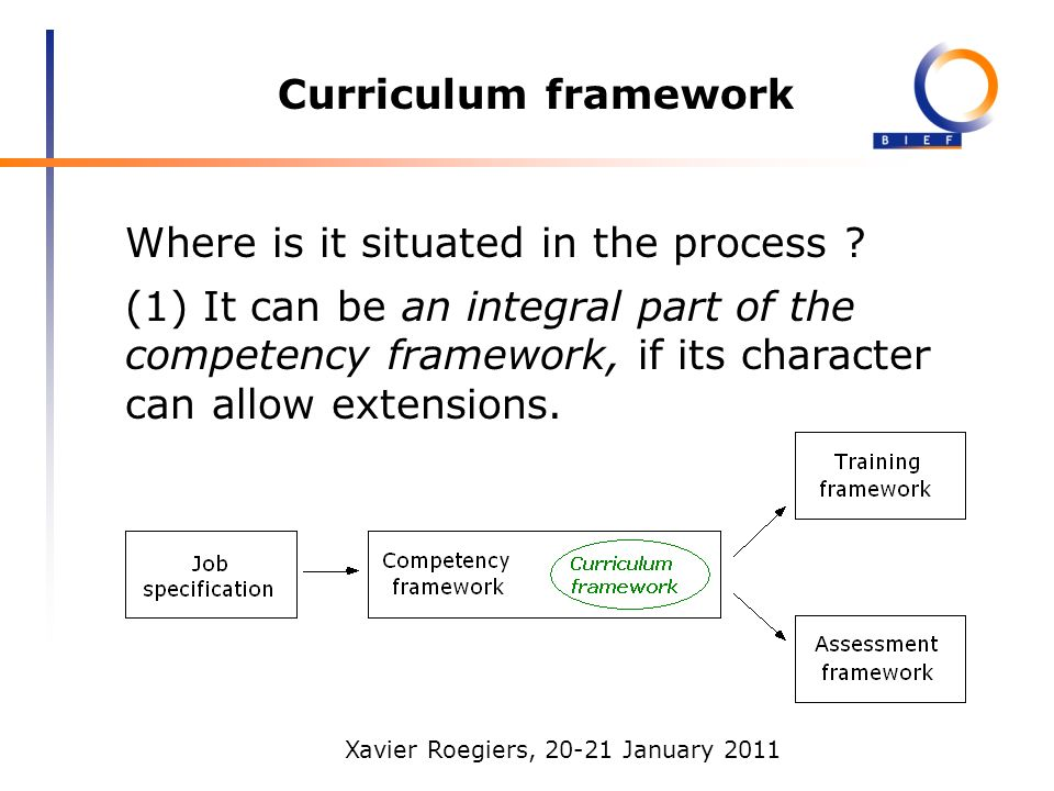 Xavier Roegiers, 20-21 January 2011 Curriculum framework Where is it situated in the process ? (1) It can be an integral part of the competency framew