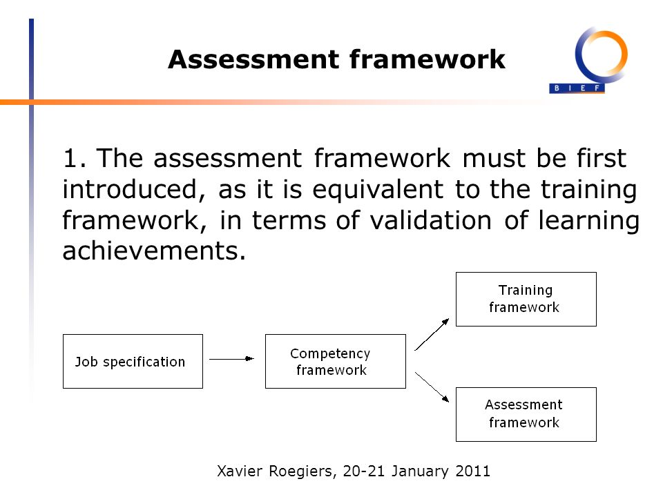 Xavier Roegiers, 20-21 January 2011 Assessment framework 1.
