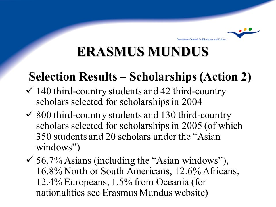 ERASMUS MUNDUS Selection Results – Scholarships (Action 2) 140 third-country students and 42 third-country scholars selected for scholarships in 2004