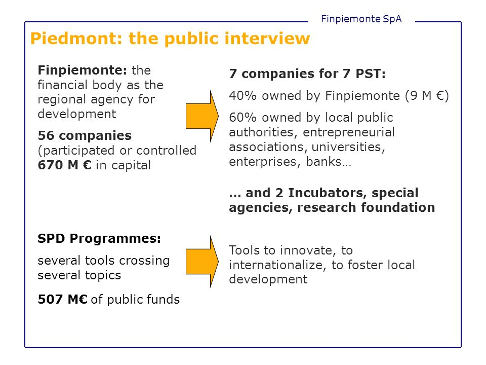 Finpiemonte SpA Finpiemonte: the financial body as the regional agency for development 56 companies (participated or controlled 670 M in capital SPD Programmes: several tools crossing several topics Piedmont: the public interview 507 M of public funds 7 companies for 7 PST: 40% owned by Finpiemonte (9 M ) 60% owned by local public authorities, entrepreneurial associations, universities, enterprises, banks… Tools to innovate, to internationalize, to foster local development … and 2 Incubators, special agencies, research foundation