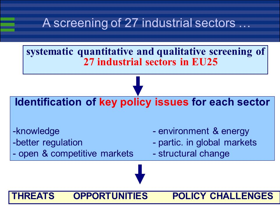 II. WHAT DO WE DO INDUSTRIAL POLICY IN EUROPE