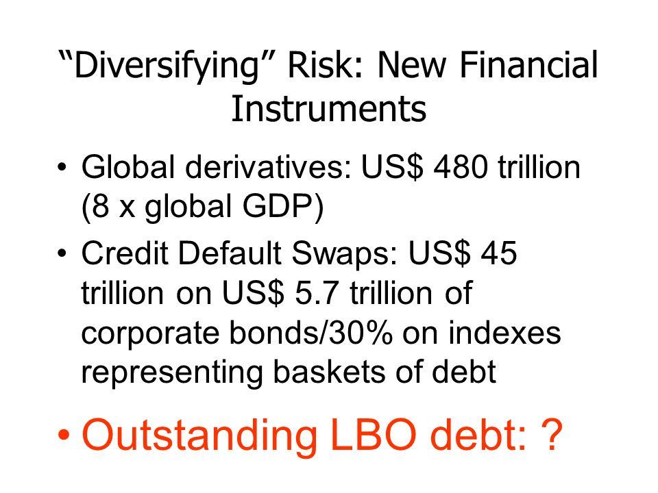 Diversifying Risk: New Financial Instruments Global derivatives: US$ 480 trillion (8 x global GDP) Credit Default Swaps: US$ 45 trillion on US$ 5.7 tr