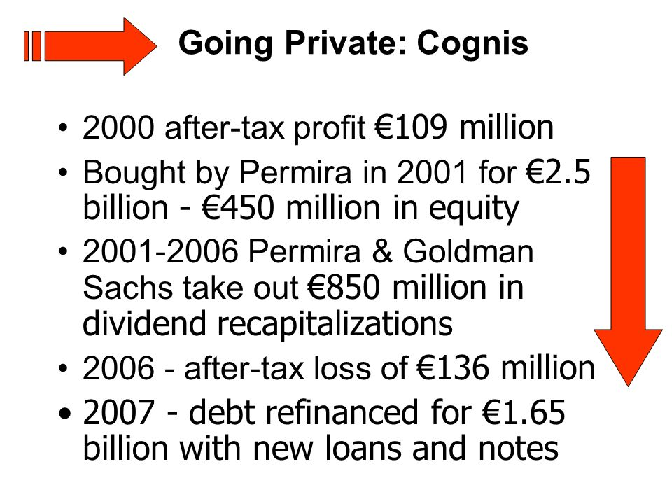 Going Private: Cognis 2000 after-tax profit 109 million Bought by Permira in 2001 for 2.5 billion - 450 million in equity 2001-2006 Permira & Goldman Sachs take out 850 million in dividend recapitalizations 2006 - after-tax loss of 136 million 2007 - debt refinanced for 1.65 billion with new loans and notes