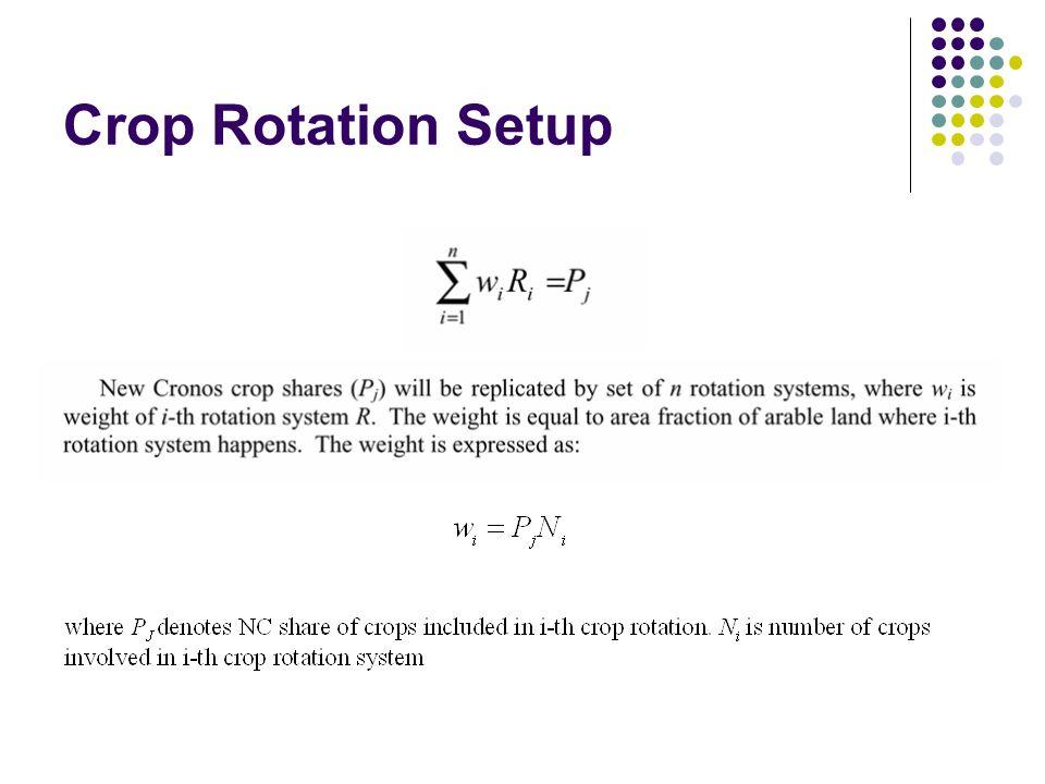 Crop Rotation Setup