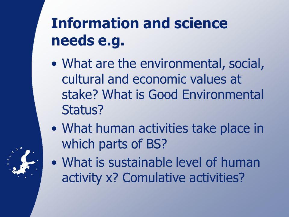 HELCOM GIS www services