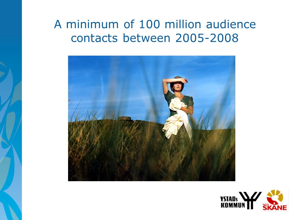 A minimum of 100 million audience contacts between 2005-2008