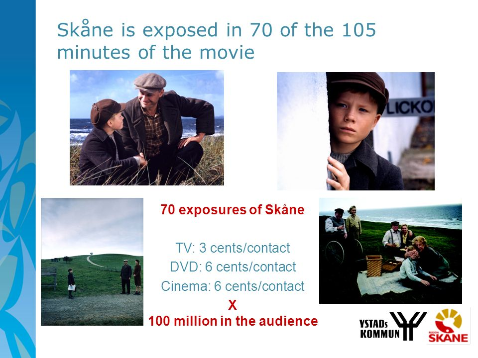 Skåne is exposed in 70 of the 105 minutes of the movie 70 exposures of Skåne TV: 3 cents/contact DVD: 6 cents/contact Cinema: 6 cents/contact X 100 mi