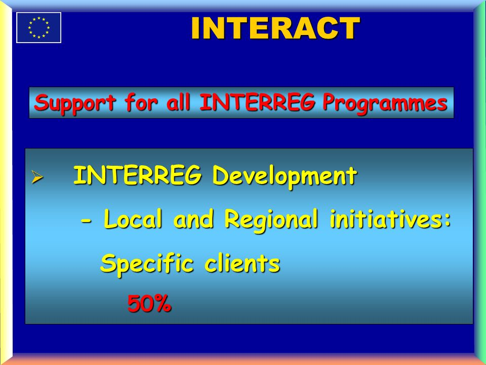 INTERREG Development INTERREG Development - Local and Regional initiatives: Specific clients Specific clients50% INTERACT Support for all INTERREG Programmes