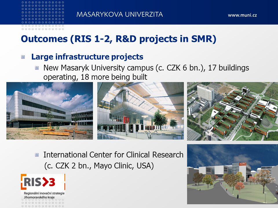 Outcomes (RIS 1-2, R&D projects in SMR) Large infrastructure projects New Masaryk University campus (c. CZK 6 bn.), 17 buildings operating, 18 more be