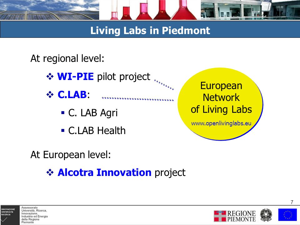 7 7 Living Labs in Piedmont At European level: Alcotra Innovation project At regional level: WI-PIE pilot project C.LAB: C.
