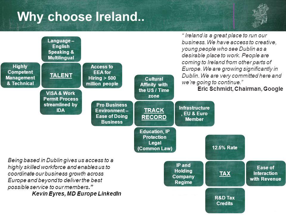 Why choose Ireland..