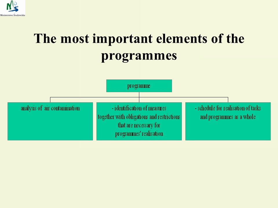 The most important elements of the programmes