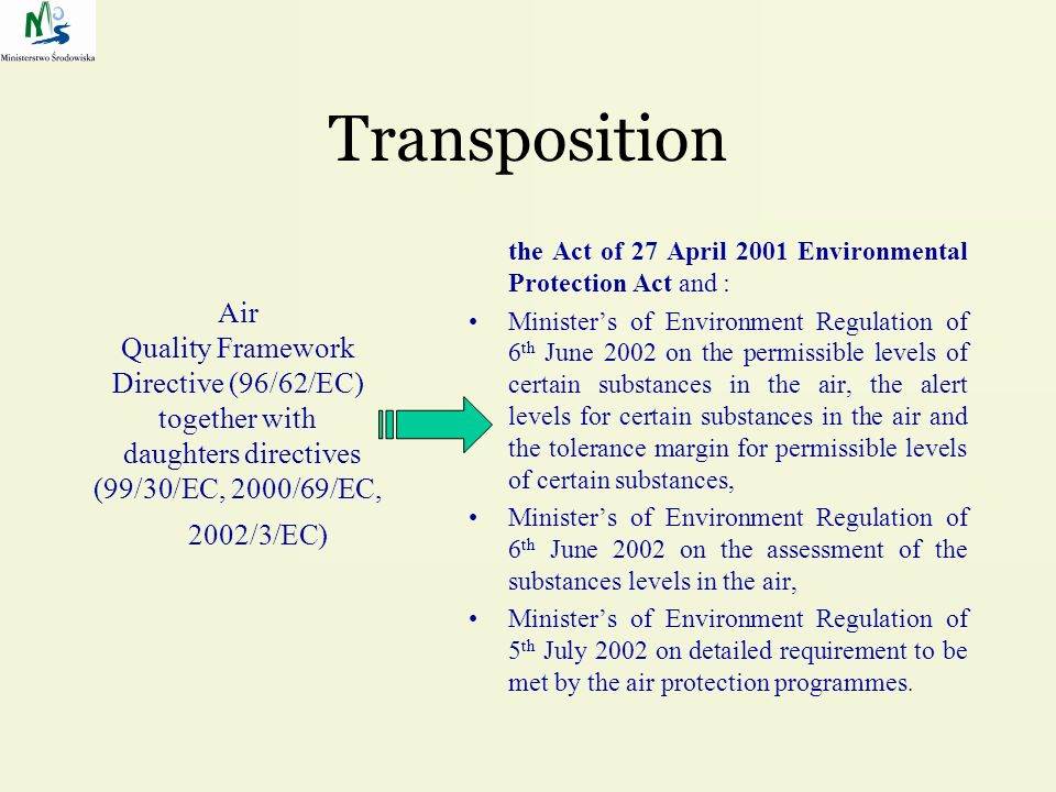 Transposition Air Quality Framework Directive (96/62/EC) together with daughters directives (99/30/EC, 2000/69/EC, 2002/3/EC) the Act of 27 April 2001 Environmental Protection Act and : Ministers of Environment Regulation of 6 th June 2002 on the permissible levels of certain substances in the air, the alert levels for certain substances in the air and the tolerance margin for permissible levels of certain substances, Ministers of Environment Regulation of 6 th June 2002 on the assessment of the substances levels in the air, Ministers of Environment Regulation of 5 th July 2002 on detailed requirement to be met by the air protection programmes.