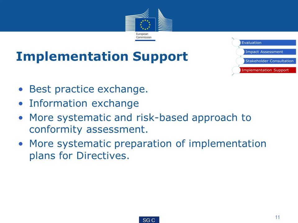 Implementation Support Best practice exchange.