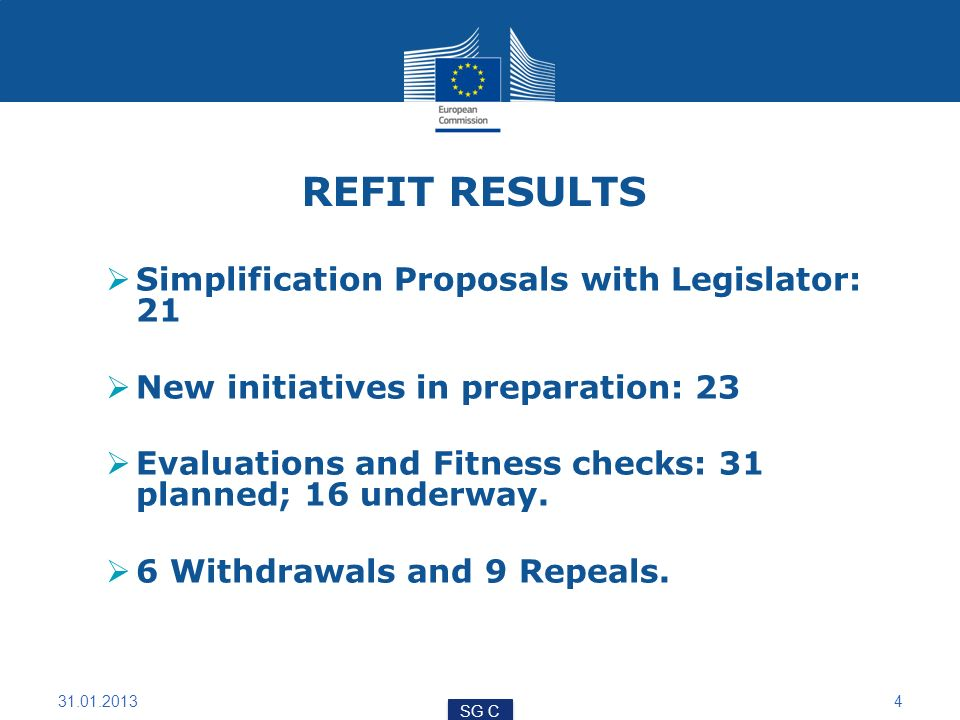 REFIT RESULTS Simplification Proposals with Legislator: 21 New initiatives in preparation: 23 Evaluations and Fitness checks: 31 planned; 16 underway.