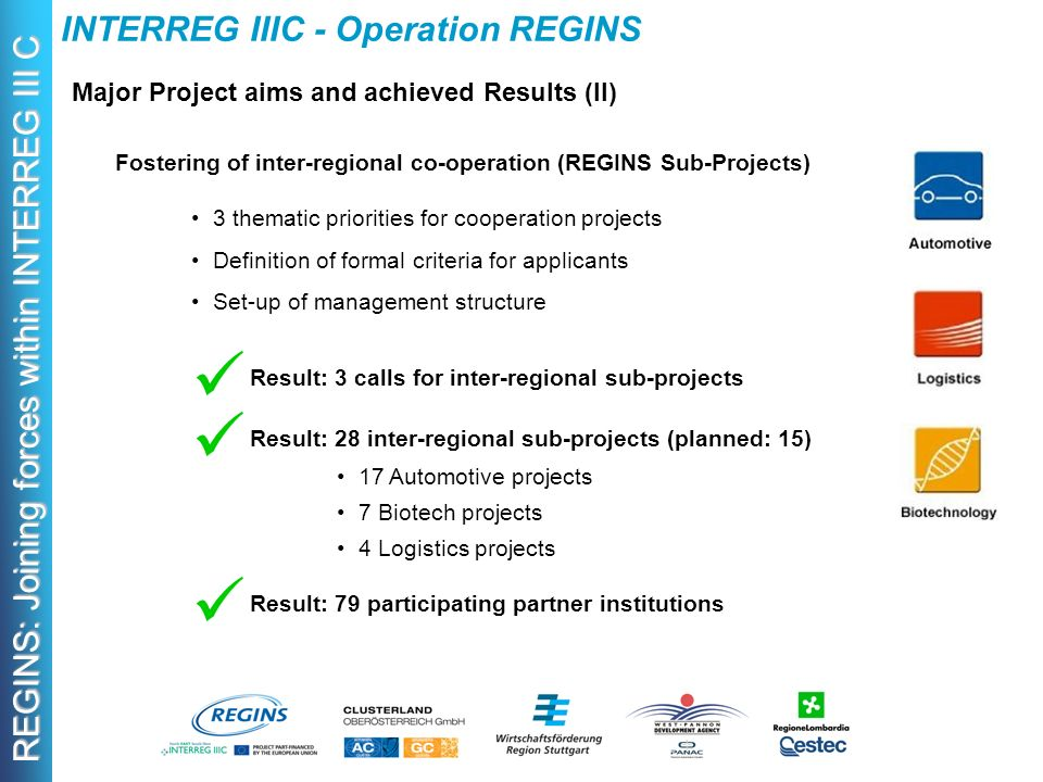 REGINS: Joining forces within INTERREG III C INTERREG IIIC - Operation REGINS Major Project aims and achieved Results (II) Fostering of inter-regional