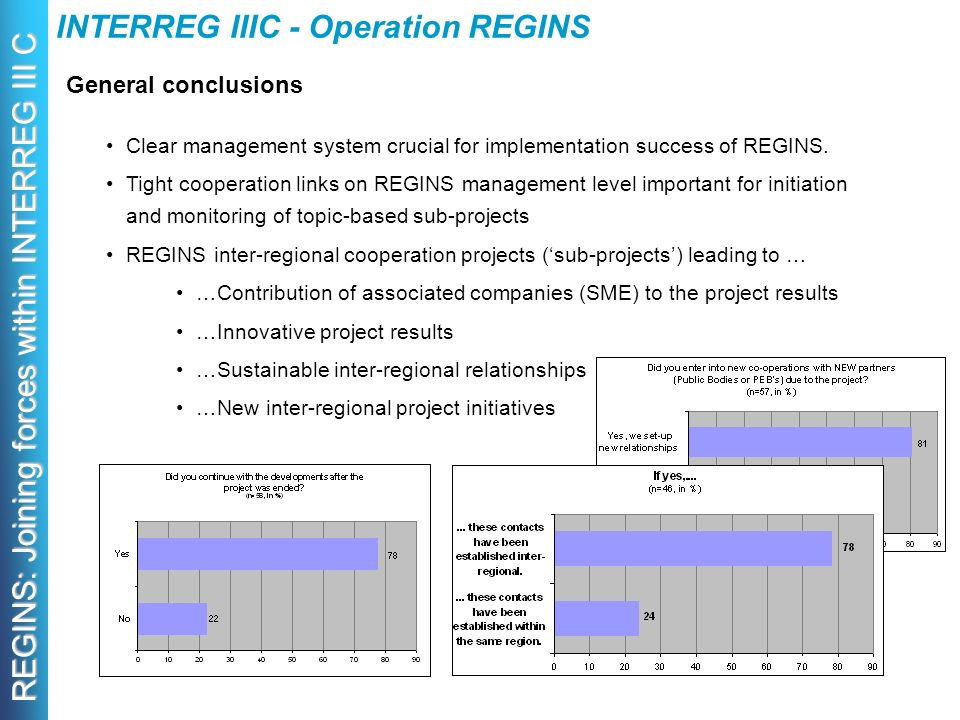 REGINS: Joining forces within INTERREG III C INTERREG IIIC - Operation REGINS General conclusions Clear management system crucial for implementation s