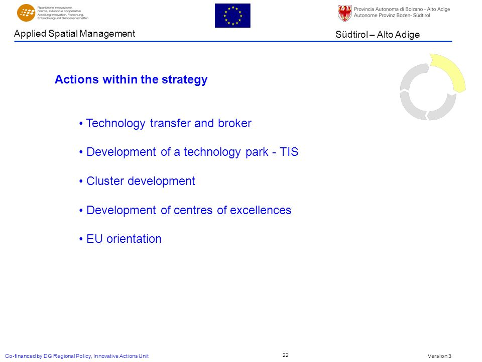 Version 3 Südtirol – Alto Adige Applied Spatial Management Co-financed by DG Regional Policy, Innovative Actions Unit 22 Actions within the strategy Technology transfer and broker Development of a technology park - TIS Cluster development Development of centres of excellences EU orientation