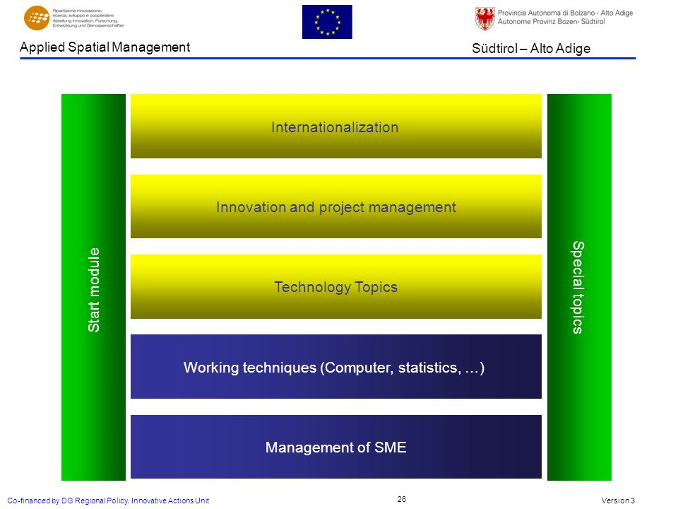 Version 3 Südtirol – Alto Adige Applied Spatial Management Co-financed by DG Regional Policy, Innovative Actions Unit 26 Management of SME Working techniques (Computer, statistics, …) Technology Topics Innovation and project management Internationalization Special topics Start module