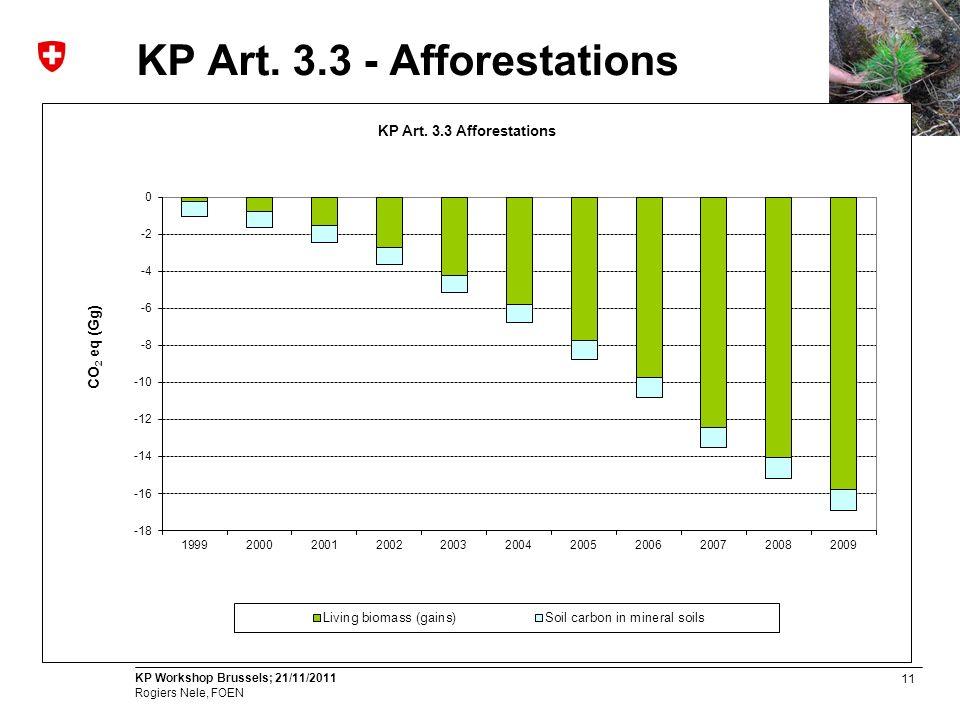 11 KP Workshop Brussels; 21/11/2011 Rogiers Nele, FOEN KP Art.