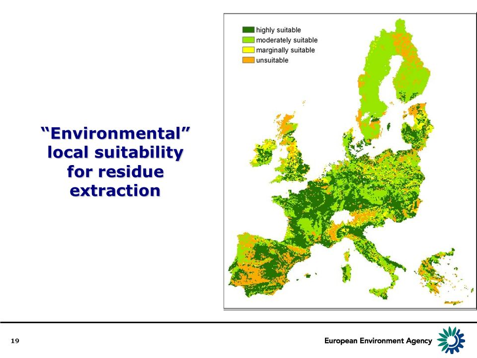 19 Environmental local suitability for residue extraction