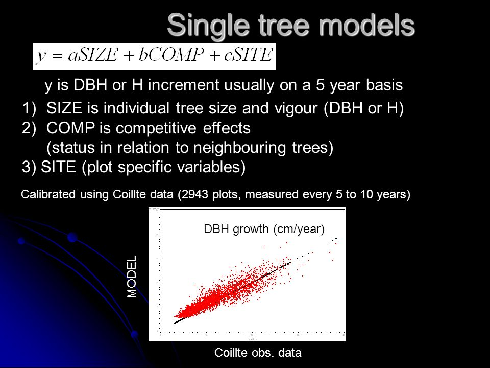 Single tree models y is DBH or H increment usually on a 5 year basis 1)SIZE is individual tree size and vigour (DBH or H) 2)COMP is competitive effect