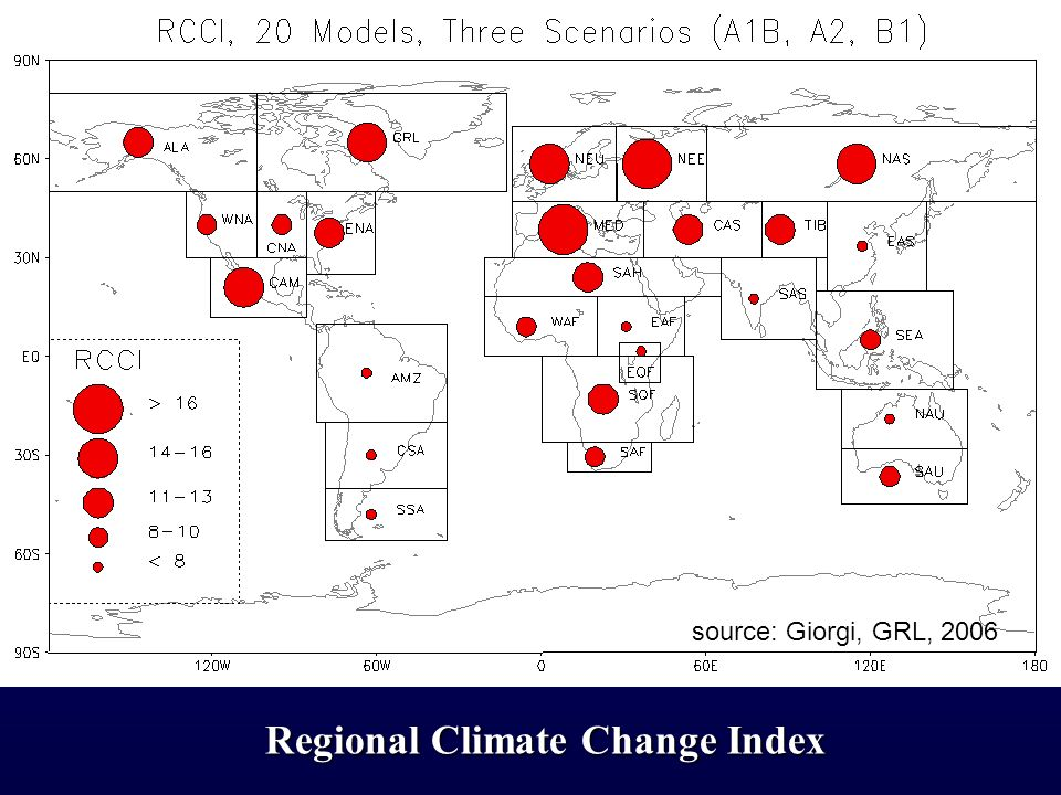 source: Giorgi, GRL, 2006 Regional Climate Change Index