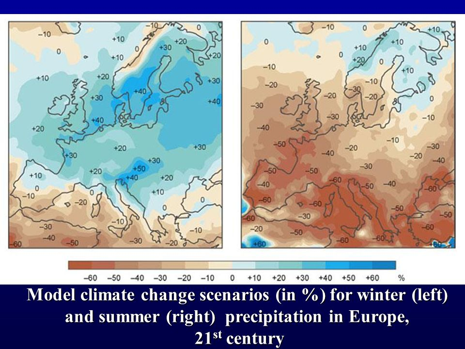 Model climate change scenarios (in %) for winter (left) and summer (right) precipitation in Europe, 21 st century 21 st century