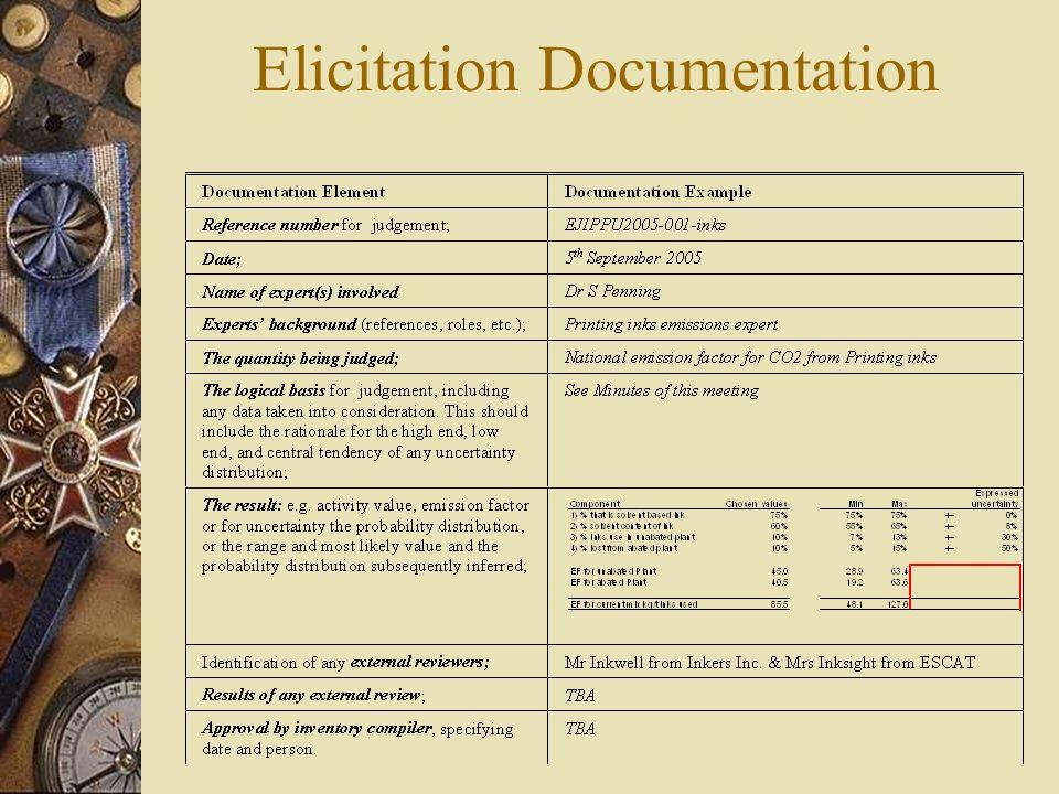Elicitation Documentation
