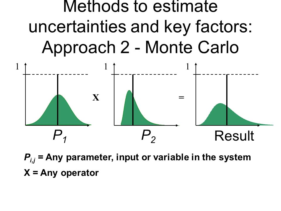 Methods to estimate uncertainties and key factors: Approach 2 - Monte Carlo X= 1 P1P1 1 P2P2 1 Result X = Any operator P i,j = Any parameter, input or variable in the system