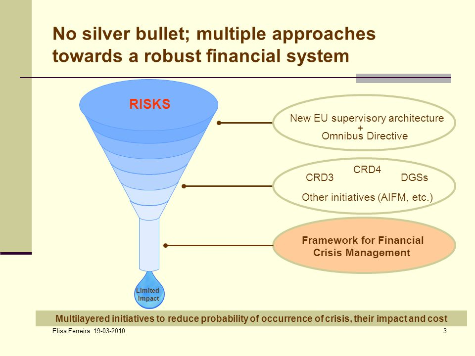 Elisa Ferreira 19-03-2010 3 No silver bullet; multiple approaches towards a robust financial system New EU supervisory architecture Omnibus Directive