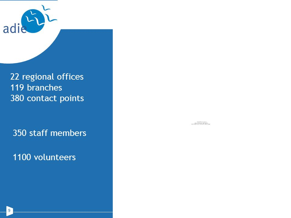 9 22 regional offices 119 branches 380 contact points 350 staff members 1100 volunteers