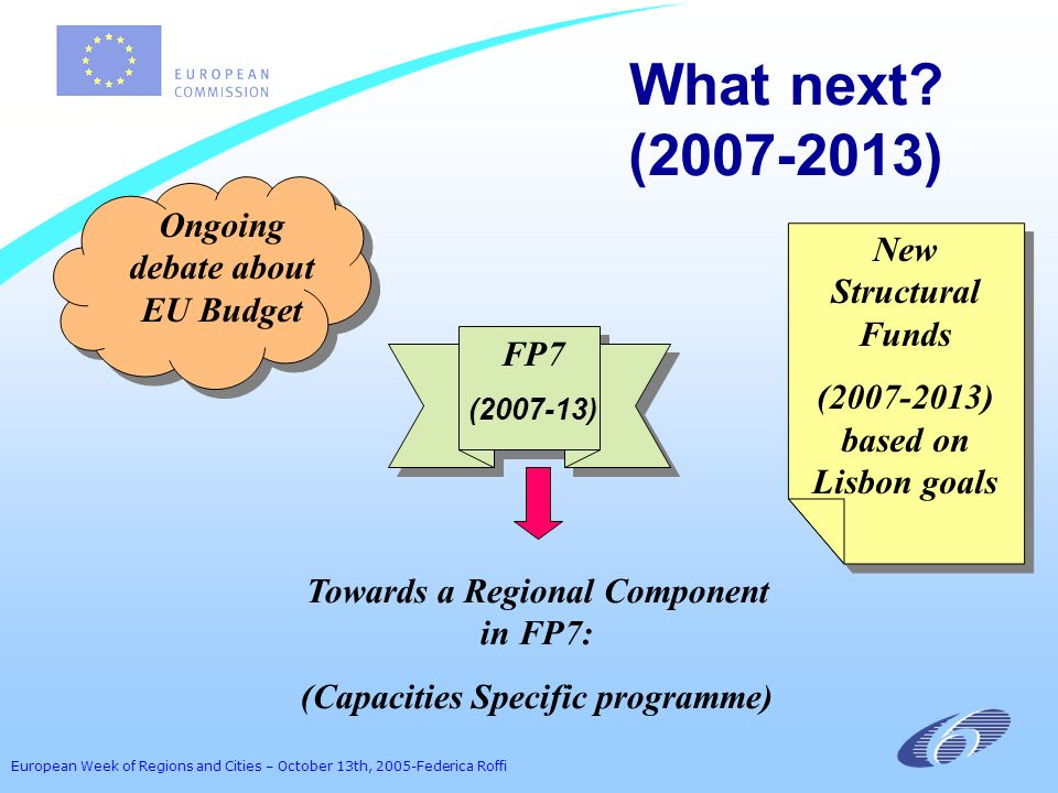 European Week of Regions and Cities – October 13th, 2005-Federica Roffi What next? (2007-2013) FP7 (2007-13) Ongoing debate about EU Budget New Struct