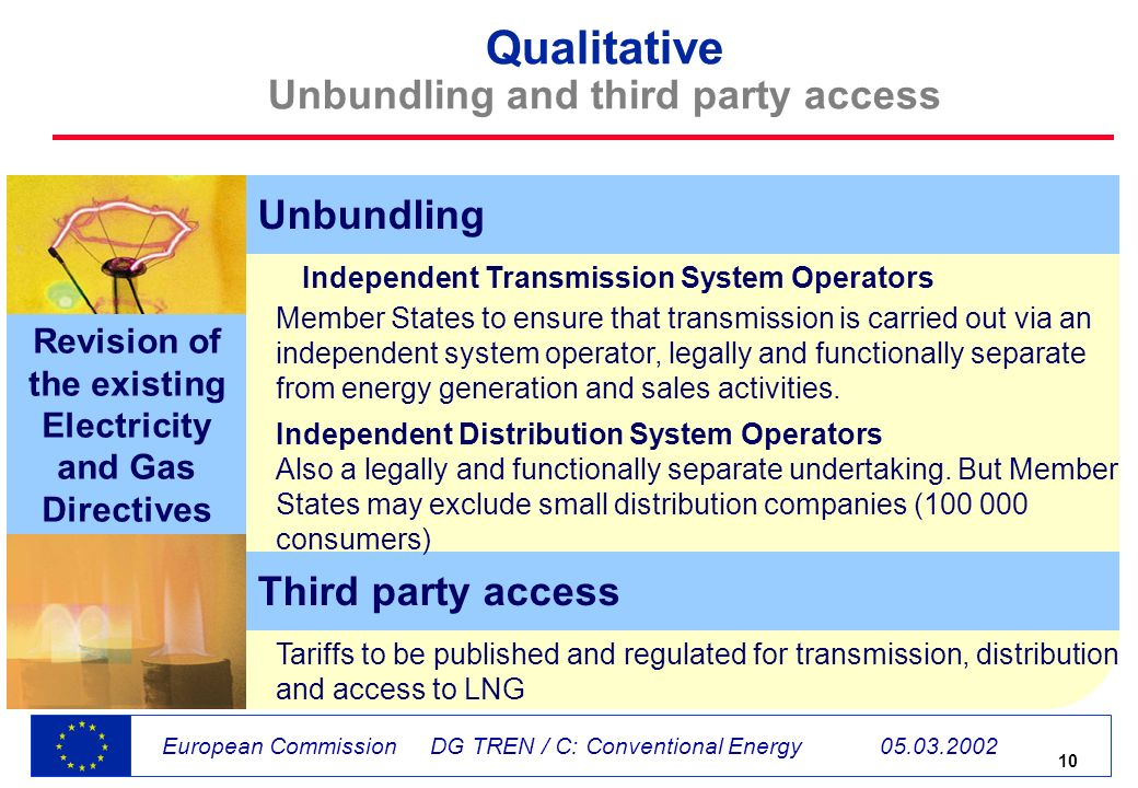 10 European Commission DG TREN / C: Conventional Energy 05.03.2002 Qualitative Unbundling and third party access Member States to ensure that transmission is carried out via an independent system operator, legally and functionally separate from energy generation and sales activities.