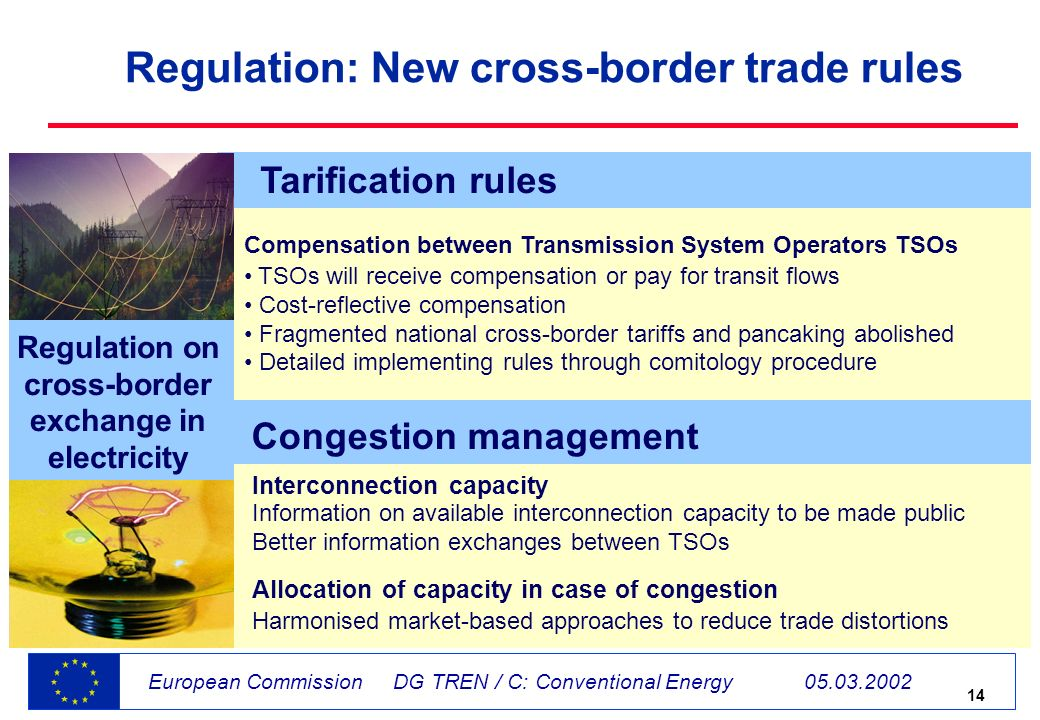 14 European Commission DG TREN / C: Conventional Energy 05.03.2002 Regulation: New cross-border trade rules Tarification rules Compensation between Transmission System Operators TSOs TSOs will receive compensation or pay for transit flows Cost-reflective compensation Fragmented national cross-border tariffs and pancaking abolished Detailed implementing rules through comitology procedure Regulation on cross-border exchange in electricity Interconnection capacity Information on available interconnection capacity to be made public Better information exchanges between TSOs Allocation of capacity in case of congestion Harmonised market-based approaches to reduce trade distortions Congestion management