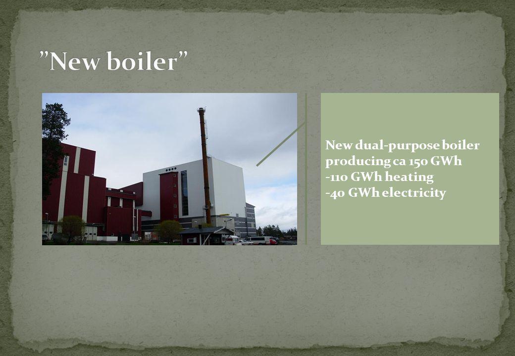 New dual-purpose boiler producing ca 150 GWh -110 GWh heating -40 GWh electricity