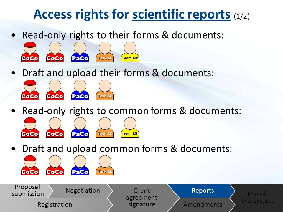 Access rights for scientific reports (1/2) Read-only rights to their forms & documents: Draft and upload their forms & documents: Read-only rights to