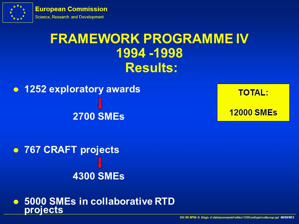European Commission Science, Research and Development DG XII AP04 B.