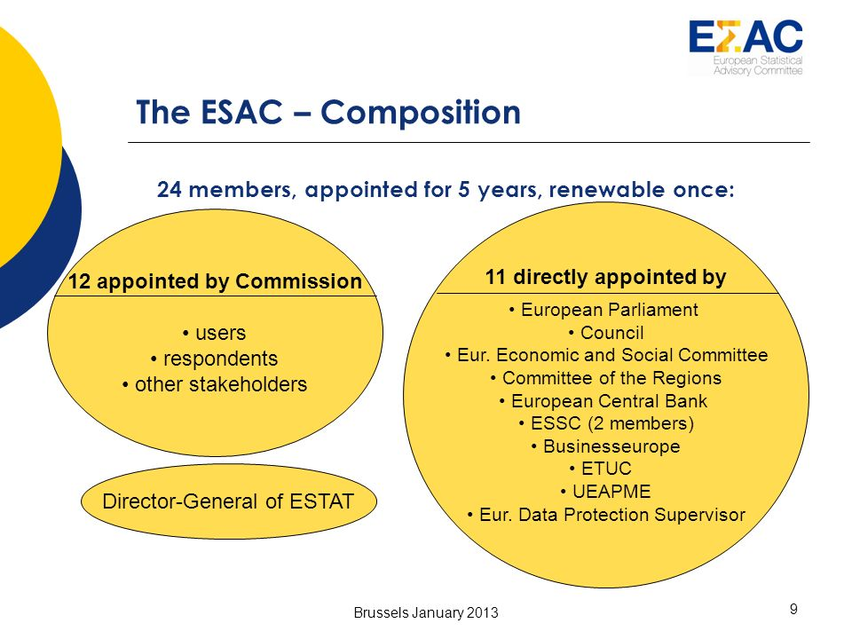 Brussels January 2013 9 The ESAC – Composition 24 members, appointed for 5 years, renewable once: 12 appointed by Commission users respondents other stakeholders 11 directly appointed by European Parliament Council Eur.