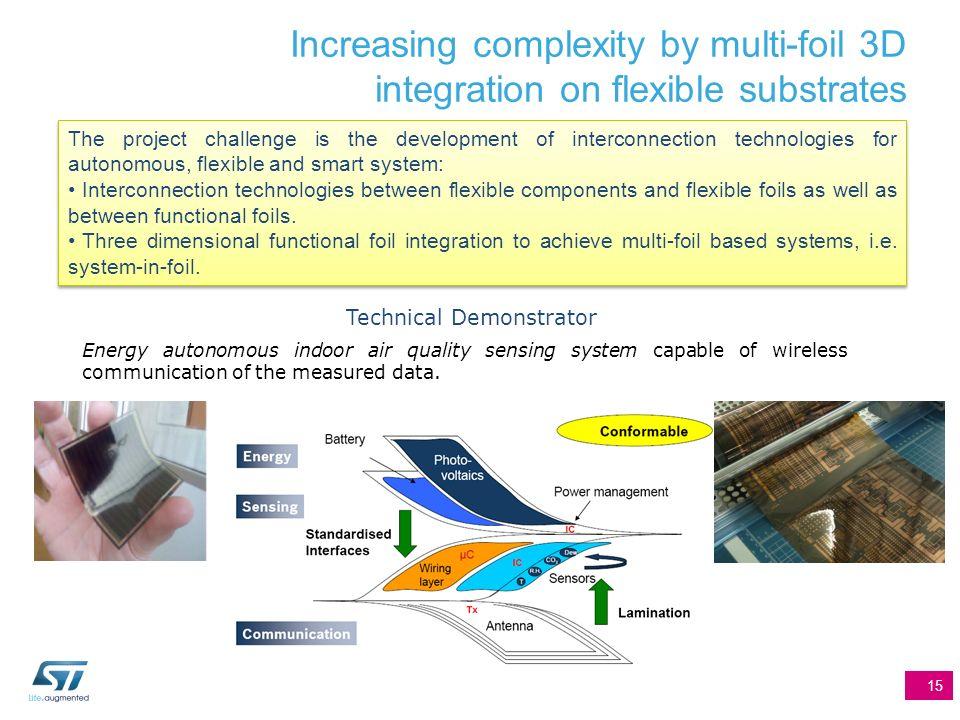 ...adding material knowledge for Flexible & Disposable Electronics Bio-materials Metal/Non ferrose (Al, Ti, Cu, Ag, Tg, Au, Ni) Polimers ( Non Metal/O