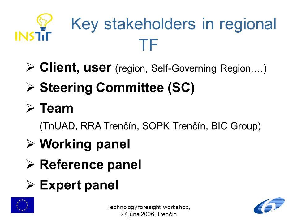 Technology foresight workshop, 27 júna 2006, Trenčín Key stakeholders in regional TF Client, user (region, Self-Governing Region,…) Steering Committee