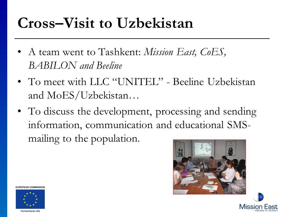 Cross–Visit to Uzbekistan A team went to Tashkent: Mission East, CoES, BABILON and Beeline To meet with LLC UNITEL - Beeline Uzbekistan and MoES/Uzbek