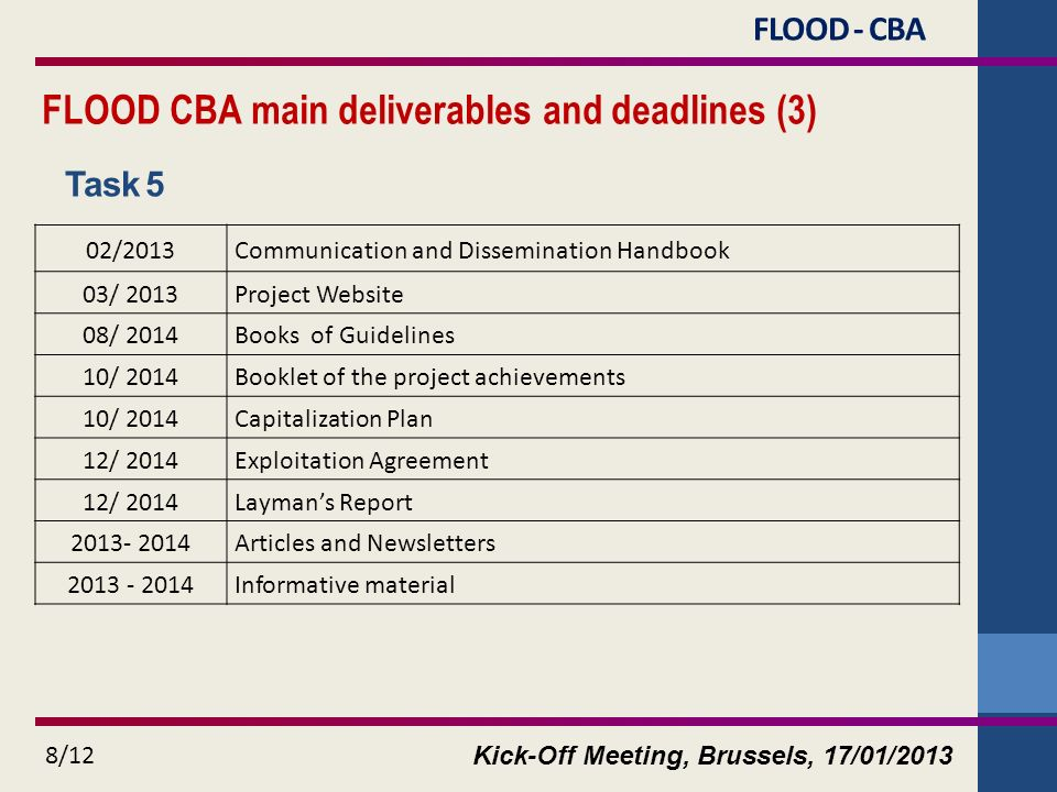 Kick-Off Meeting, Brussels, 17/01/2013 8/12 FLOOD - CBA FLOOD CBA main deliverables and deadlines (3) Task 5 02/2013Communication and Dissemination Handbook 03/ 2013Project Website 08/ 2014Books of Guidelines 10/ 2014Booklet of the project achievements 10/ 2014Capitalization Plan 12/ 2014Exploitation Agreement 12/ 2014Laymans Report 2013- 2014Articles and Newsletters 2013 - 2014Informative material