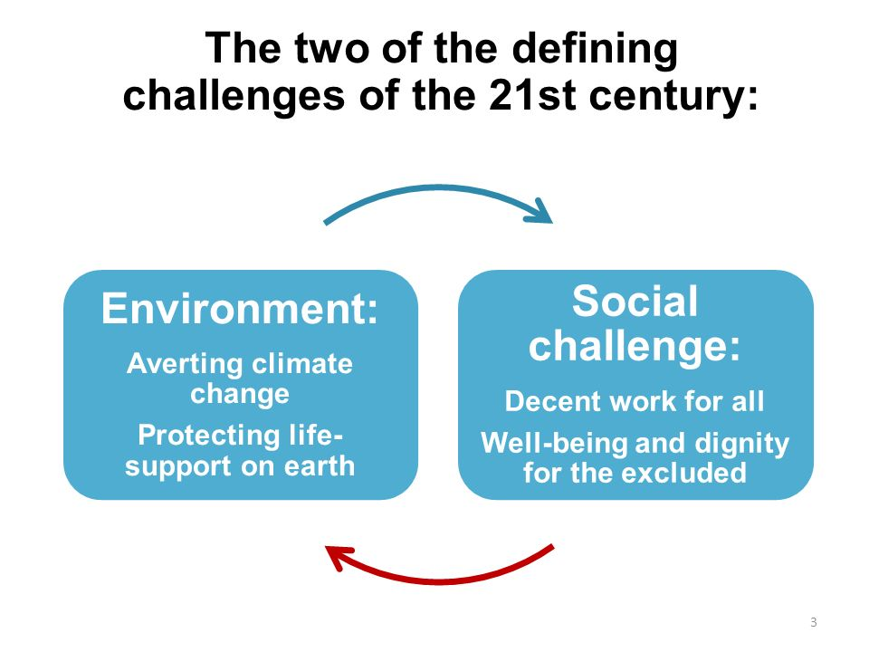 3 The two of the defining challenges of the 21st century: Environment: Averting climate chan ge Protecting life-suppor t on earth Social challen ge: Decent work for all Well-being and dignity for the excluded