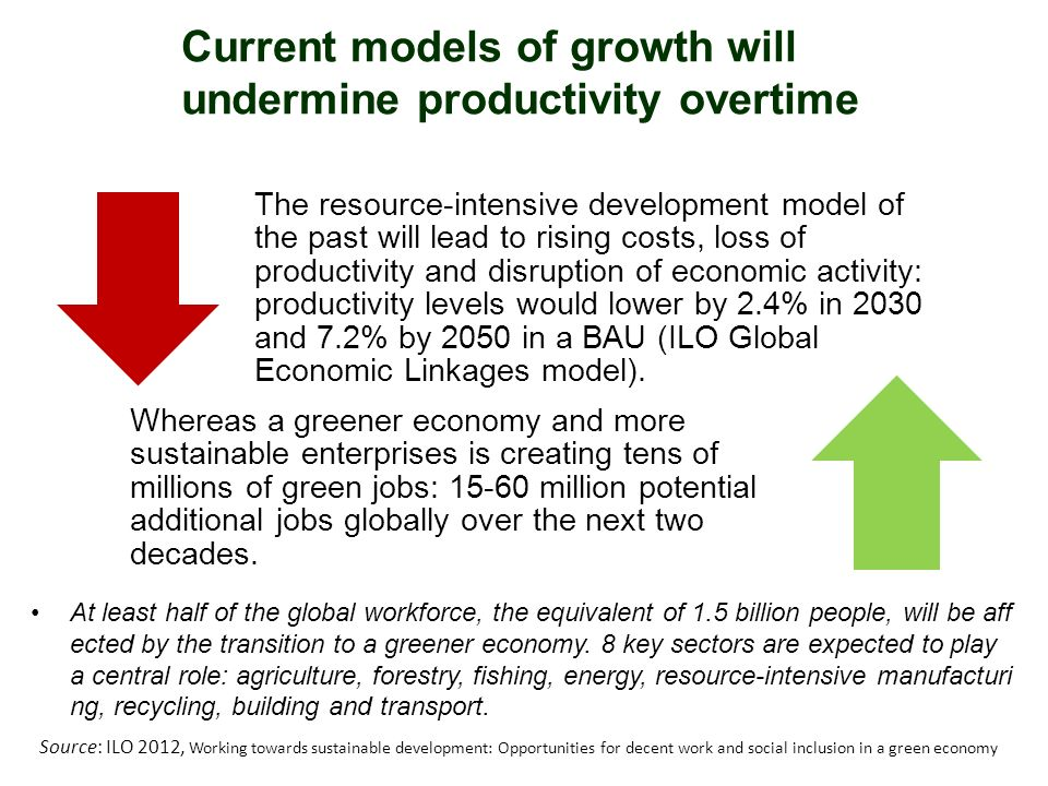 Current models of growth will undermine productivity overtime At least half of the global workforce, the equivalent of 1.5 billion people, will be aff ected by the transition to a greener economy.