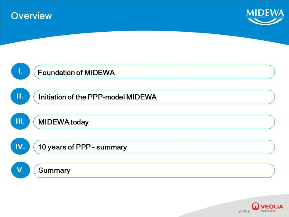 Slide 2 Overview I. II. Initiation of the PPP-model MIDEWA III. MIDEWA today IV. Foundation of MIDEWA 10 years of PPP - summary V. Summary
