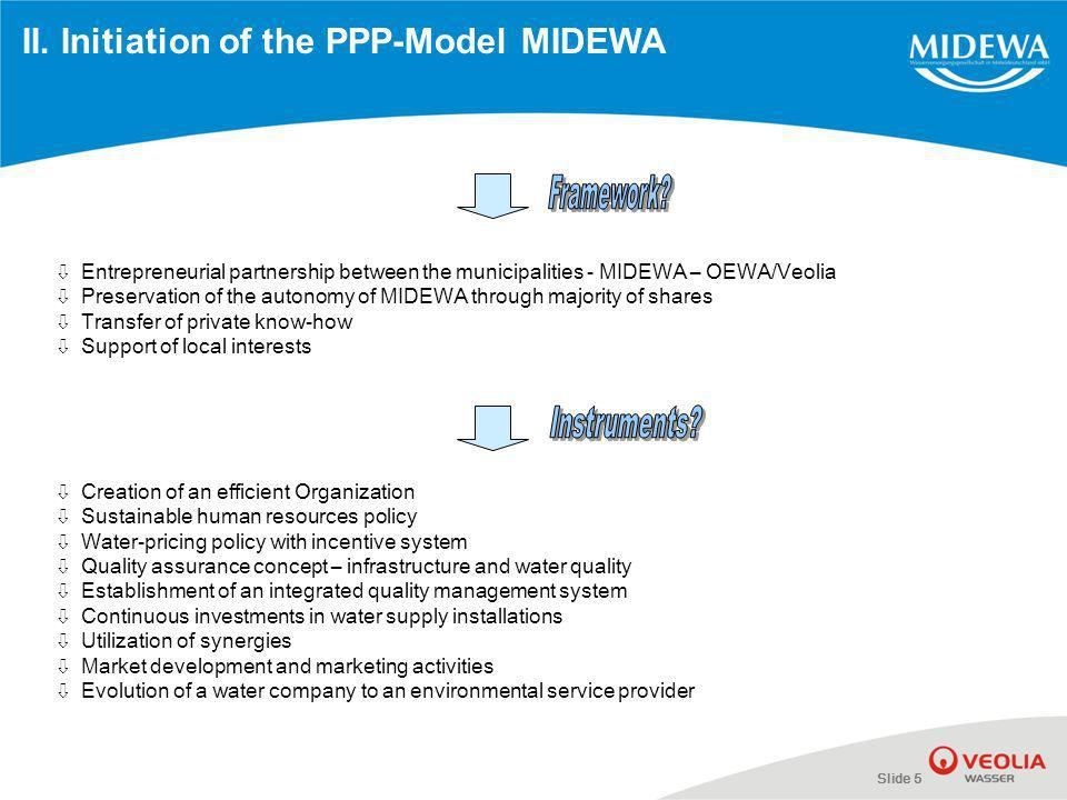Slide 5 II. Initiation of the PPP-Model MIDEWA Entrepreneurial partnership between the municipalities - MIDEWA – OEWA/Veolia Preservation of the auton