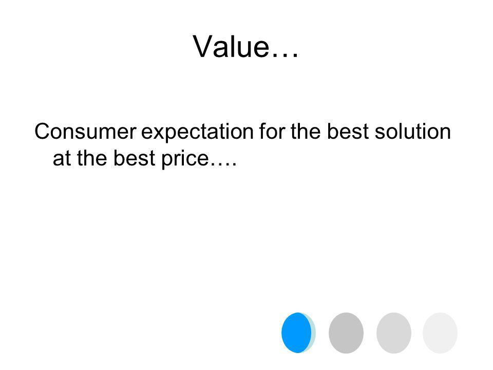 Value… Consumer expectation for the best solution at the best price….