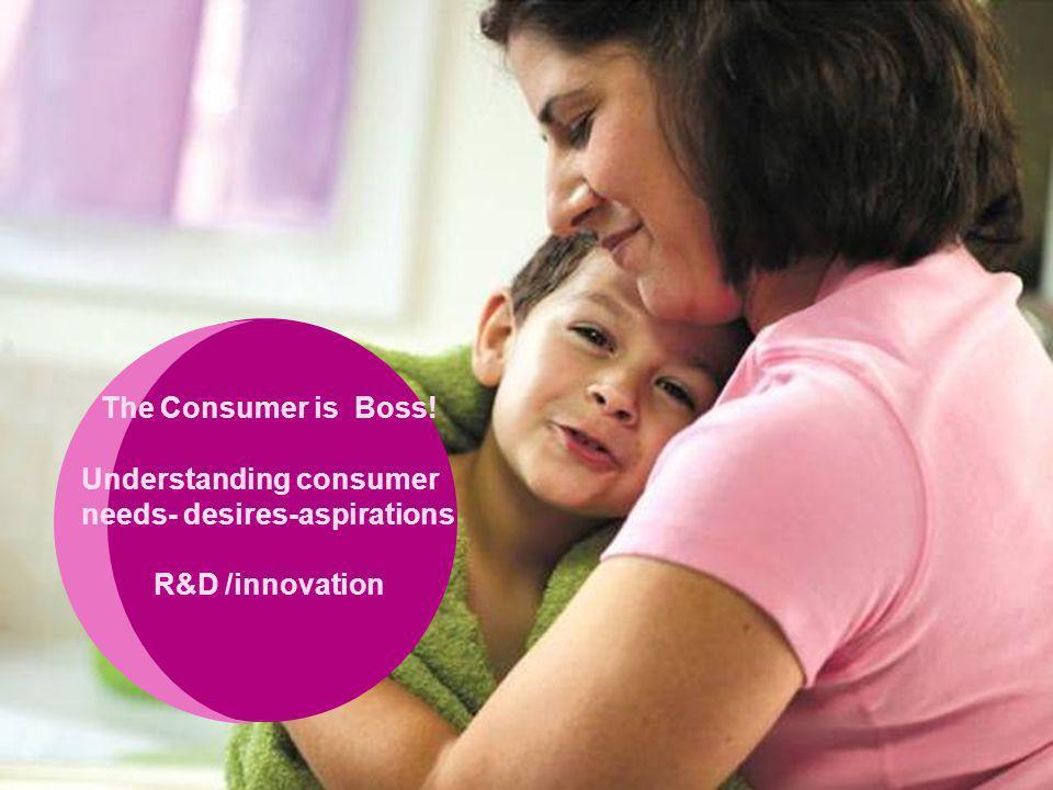 The Consumer is Boss! Understanding consumer needs- desires-aspirations R&D /innovation